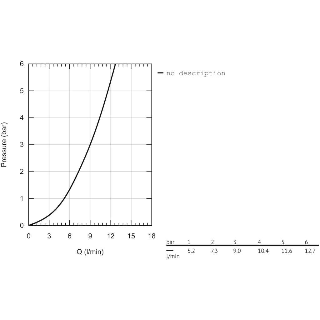 Grohe Vorwandelement WC »Rapid SL«, Bauhöhe 82 cm