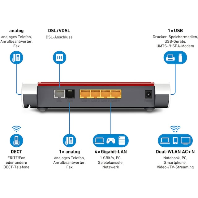 AVM Router »FRITZ!Box 7530«