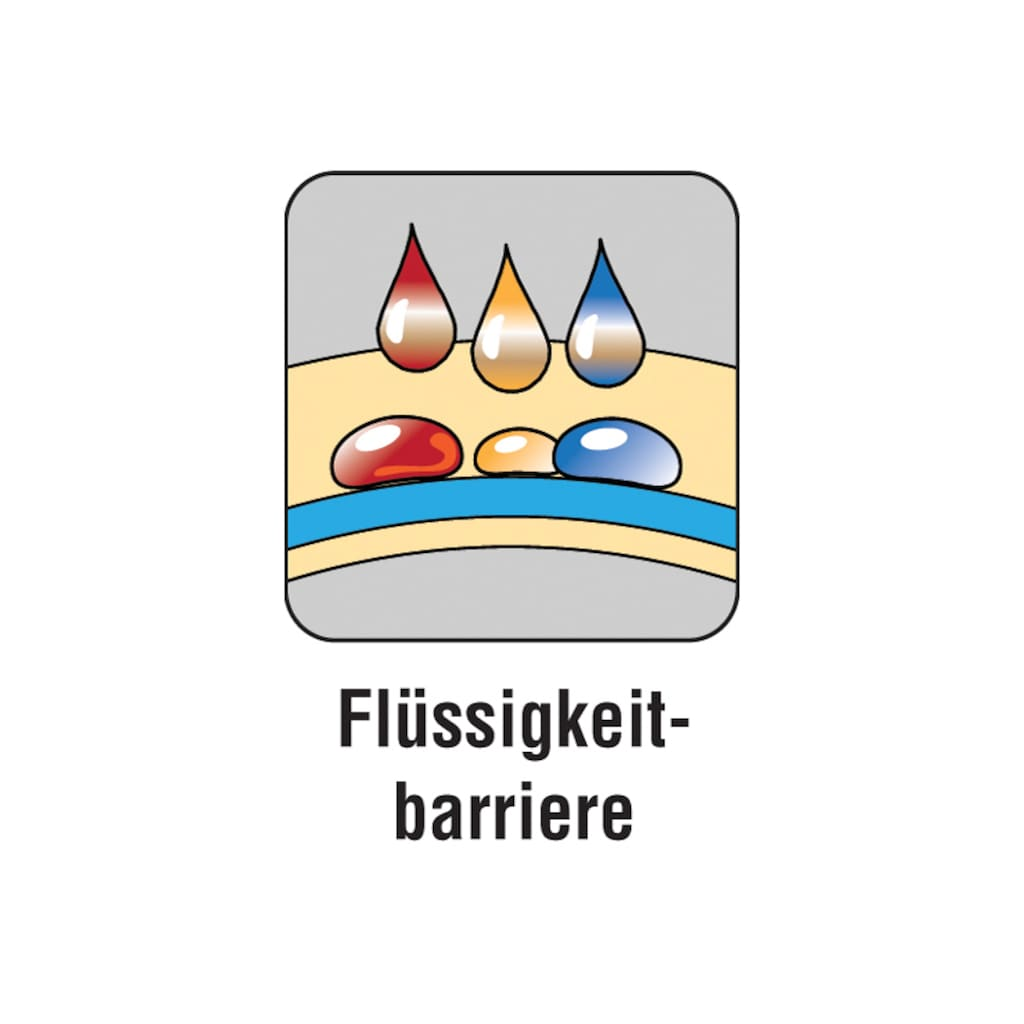 IBENA Matratzenauflage »Pure Aktiv 5516«, Wasserdicht, kochfest