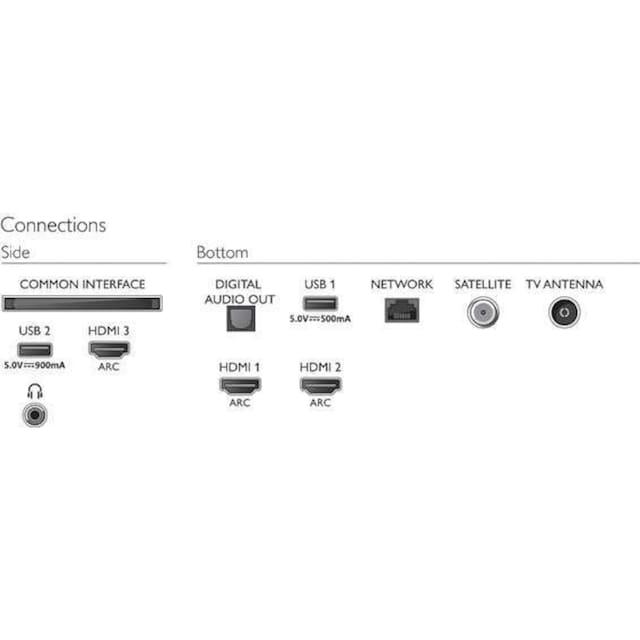 Philips 58PUS8105 LED-Fernseher (146 cm / (58 Zoll), 4K Ultra HD, Smart-TV