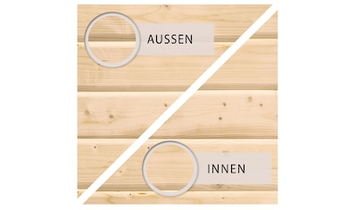 KONIFERA Gartenhaus, »Schloßsee 4«, (Set) kaufen