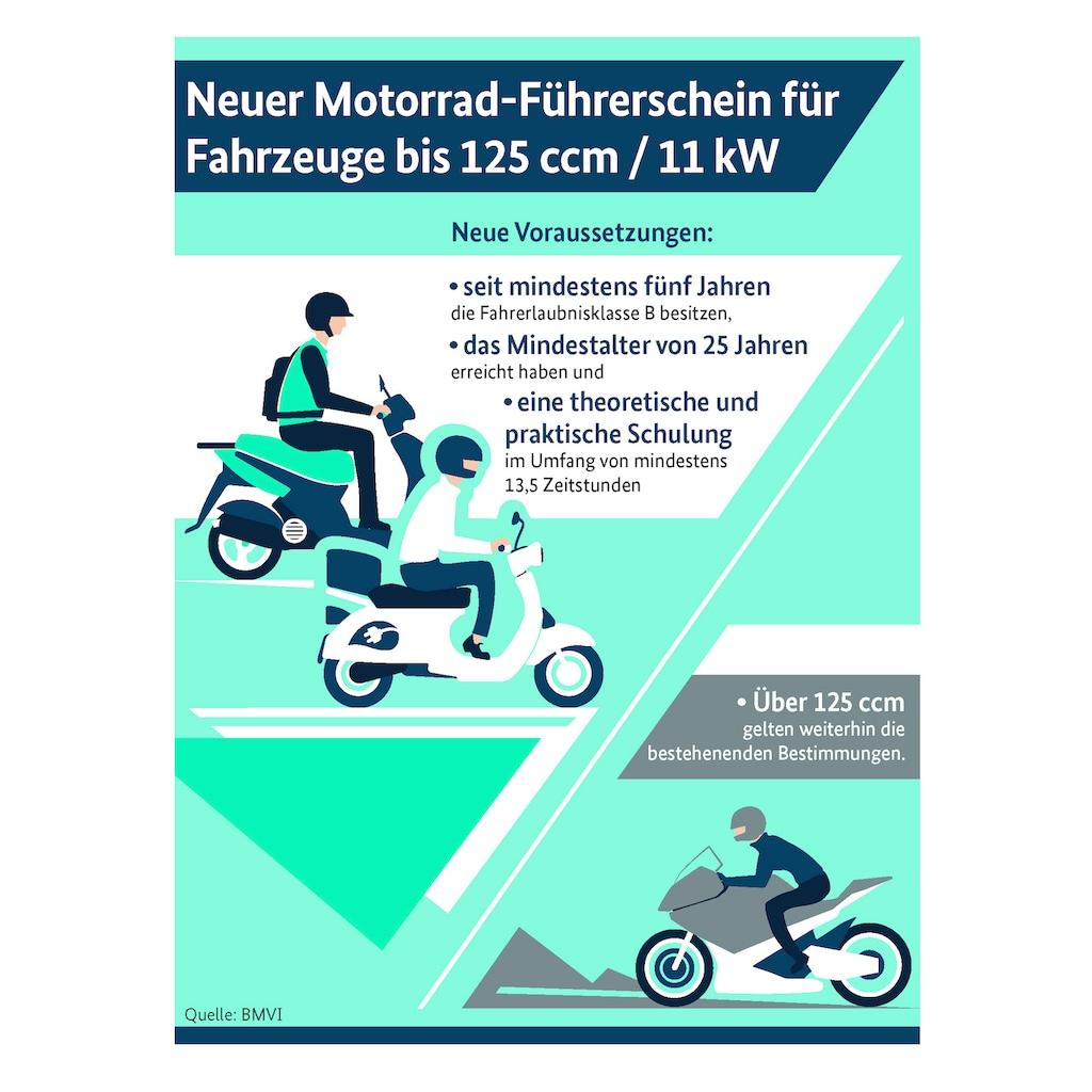 Luxxon Motorroller »Emily«, 7,3 PS