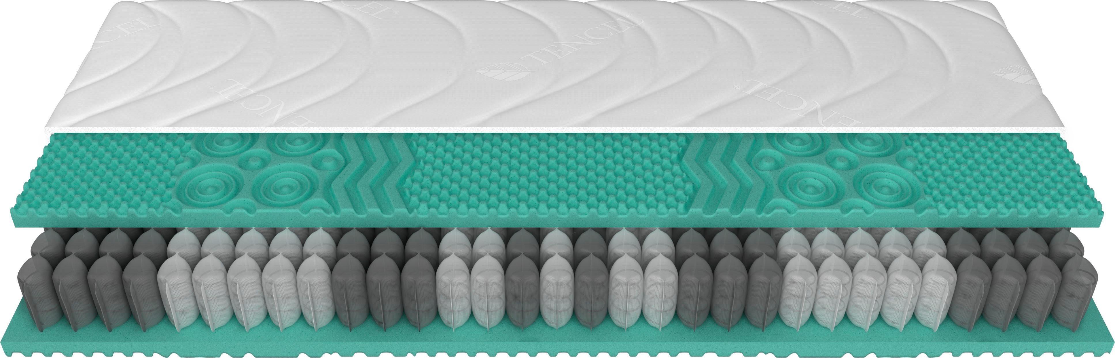 Taschenfederkernmatratze Superior 22 TFK Schlaraffia 22 cm hoch