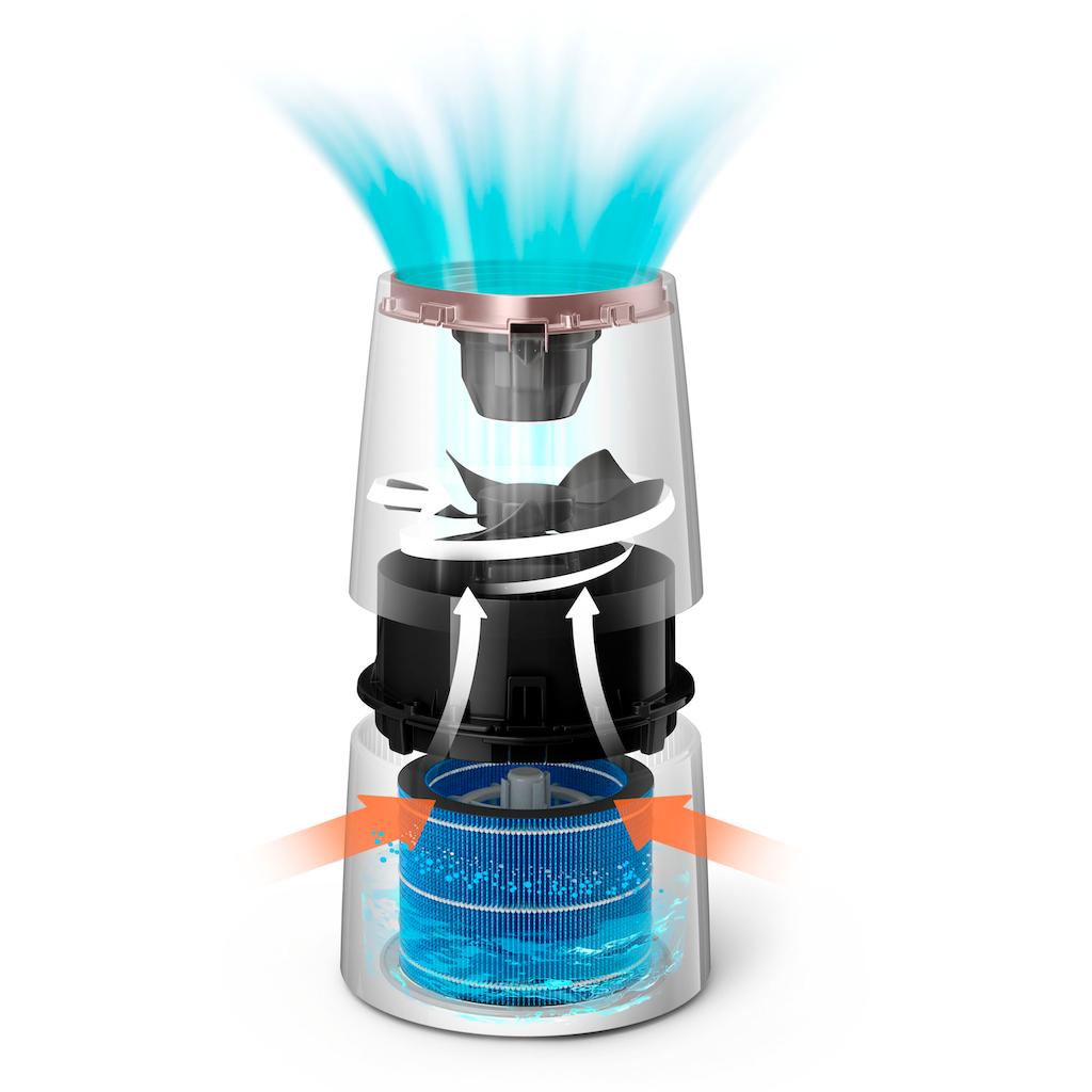 Philips Luftbefeuchter »3000 series HU3916/10«, 3 l Wassertank, mit NanoCloud Technologie