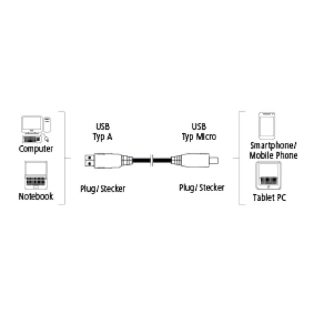 "Hama Micro-USB-Kabel ""Flexi-Slim"", vergoldet, verdrehsicher"