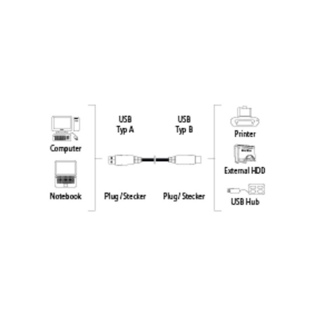 Hama USB-2.0-Kabel, vergoldet, doppelt geschirmt,1,80 m, Schwarz