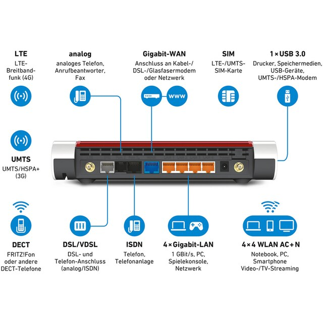 AVM Router »FRITZ!Box 6890 LTE«