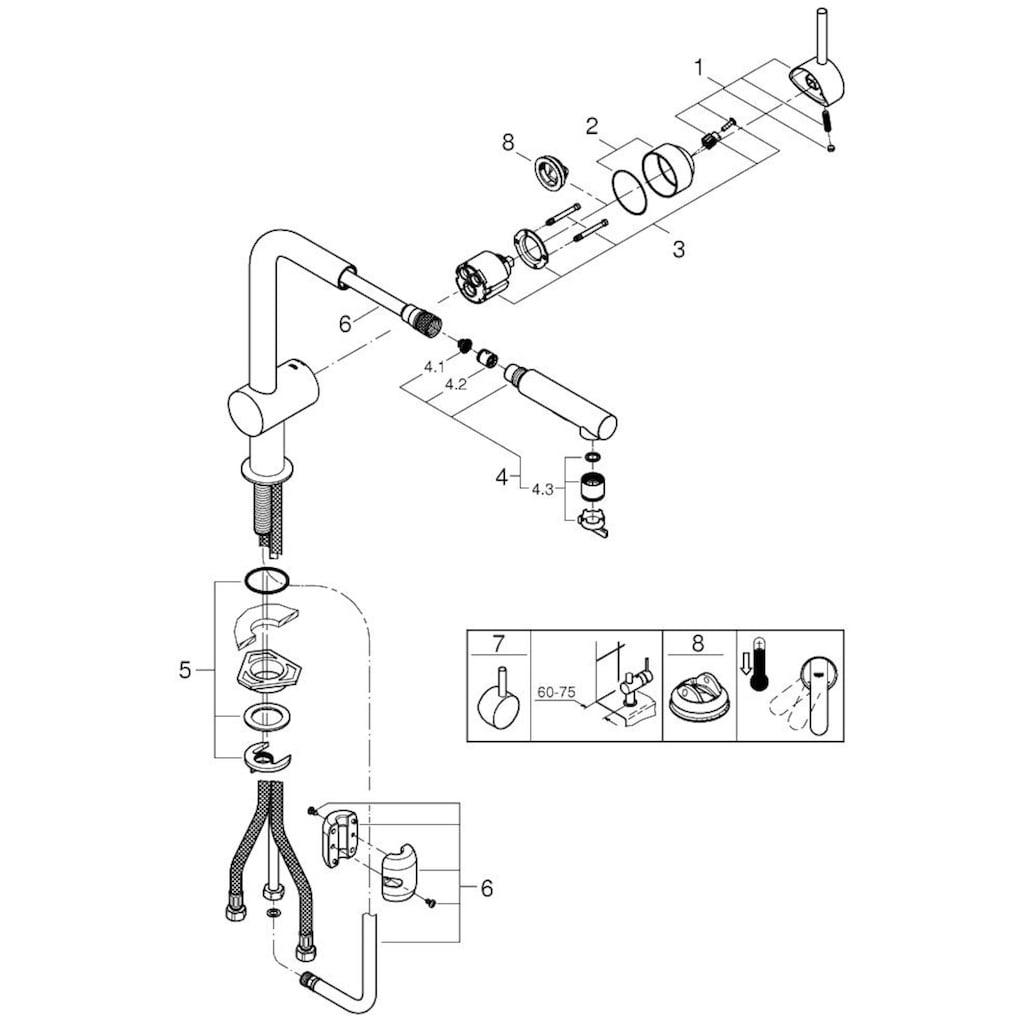 GROHE Küchenarmatur »Minta DN 15«, mit ausziehbarer Brause und Einhand-Batterie, DN 15