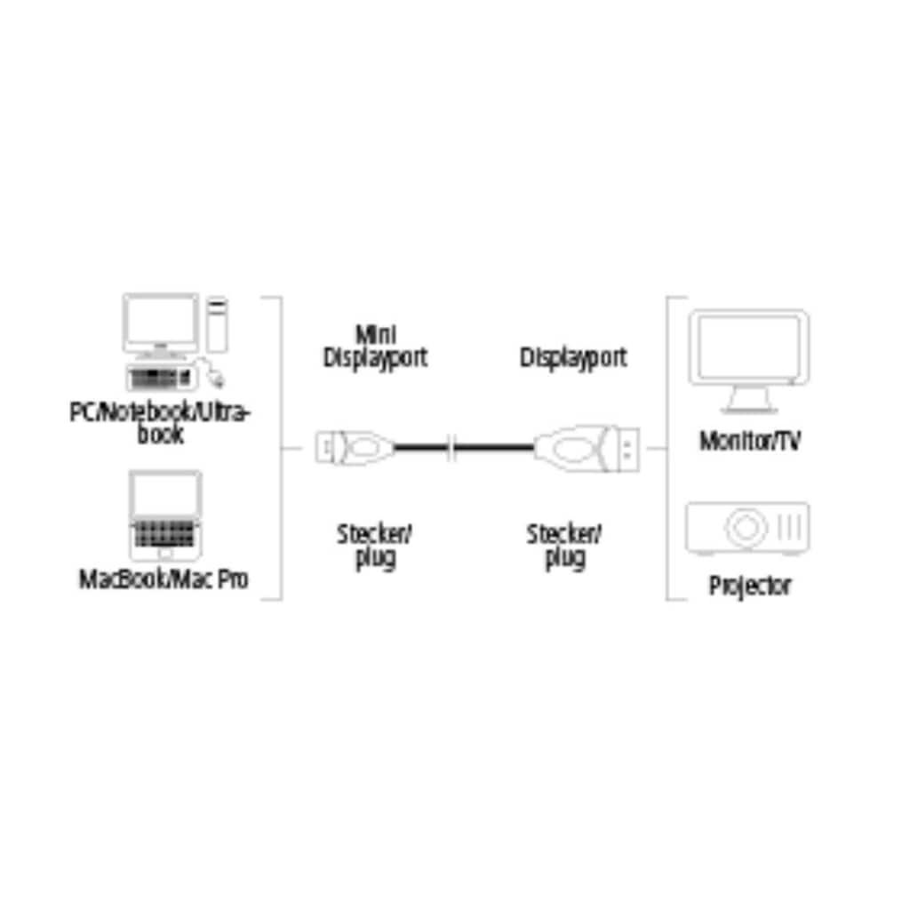 Hama Adapterkabel, Mini-DisplayPort-St. - DisplayPort-St.