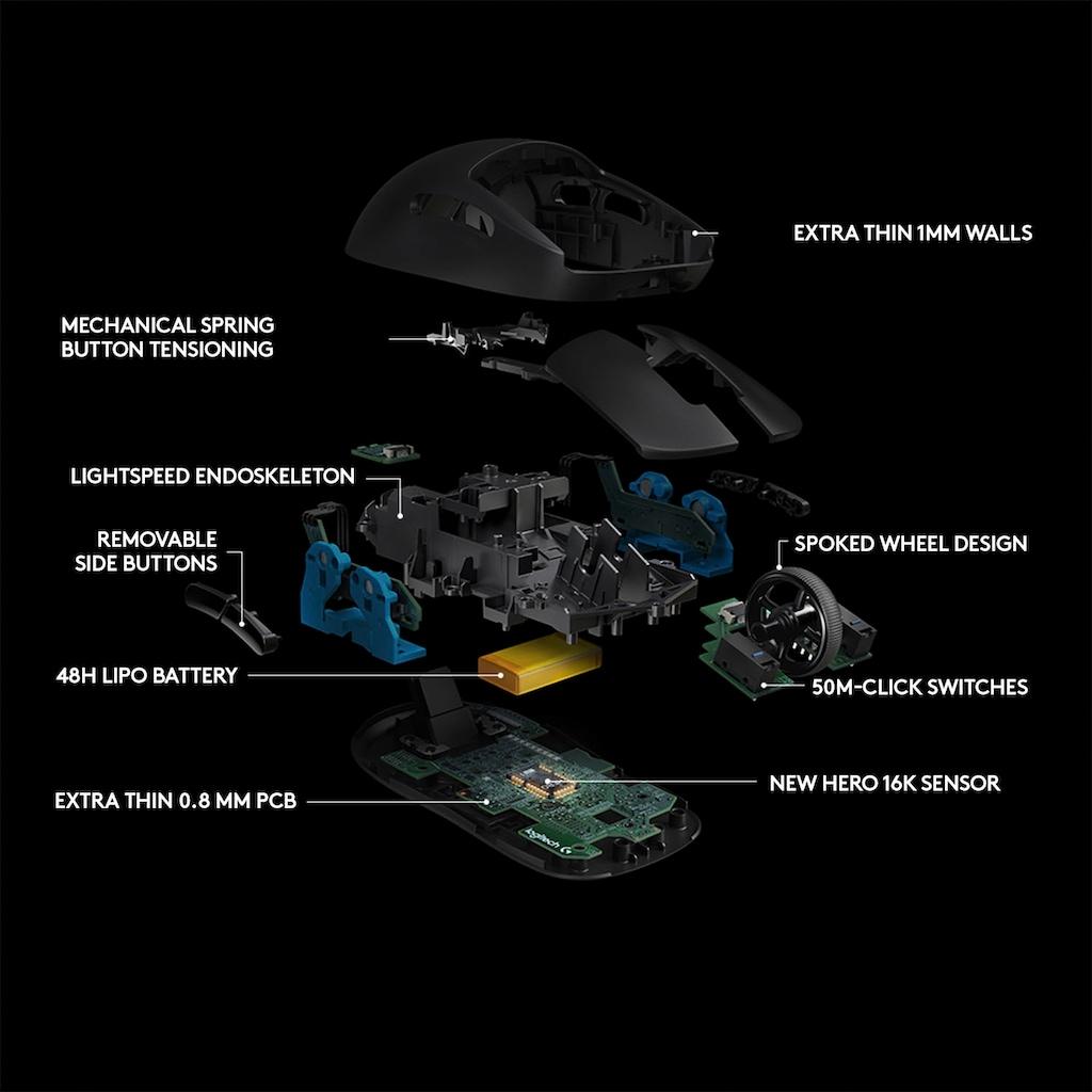 Logitech G Gaming-Maus »G PRO Wireless EER2«, Funk