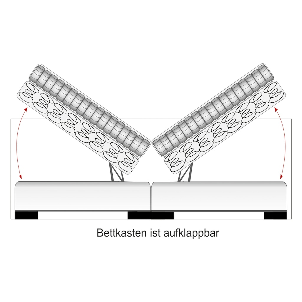 Breckle Boxspringbett, inkl. Bettkasten und Topper