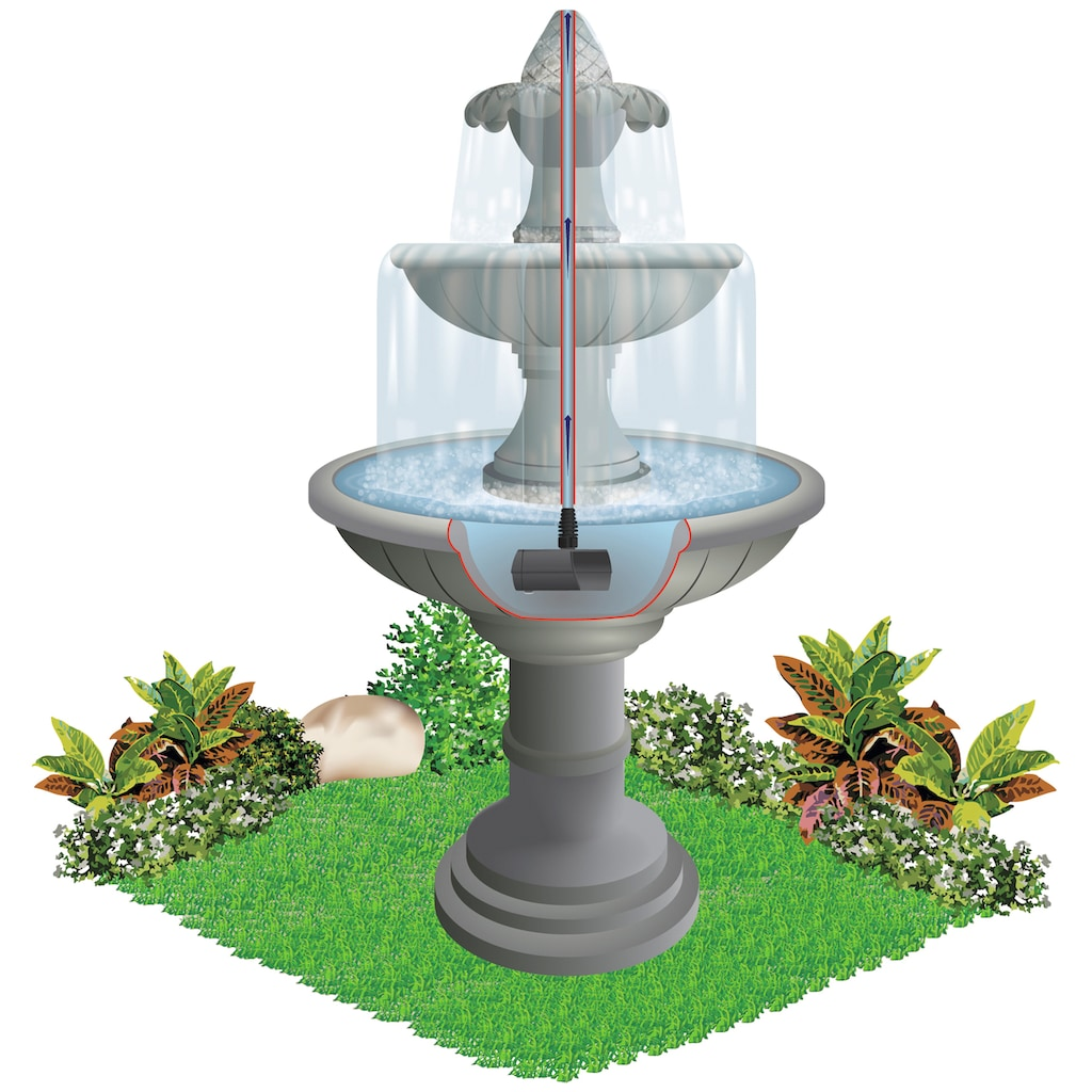 Heissner Springbrunnenpumpe »P700E-00 AQUA STARK«, 700 l/h