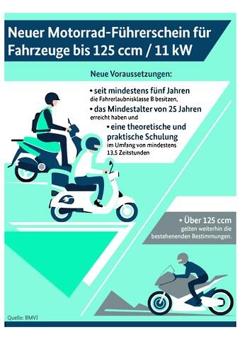 Luxxon Motorroller »Emily«, 125 cm³, 85 km/h, Euro 4, 7,3 PS kaufen