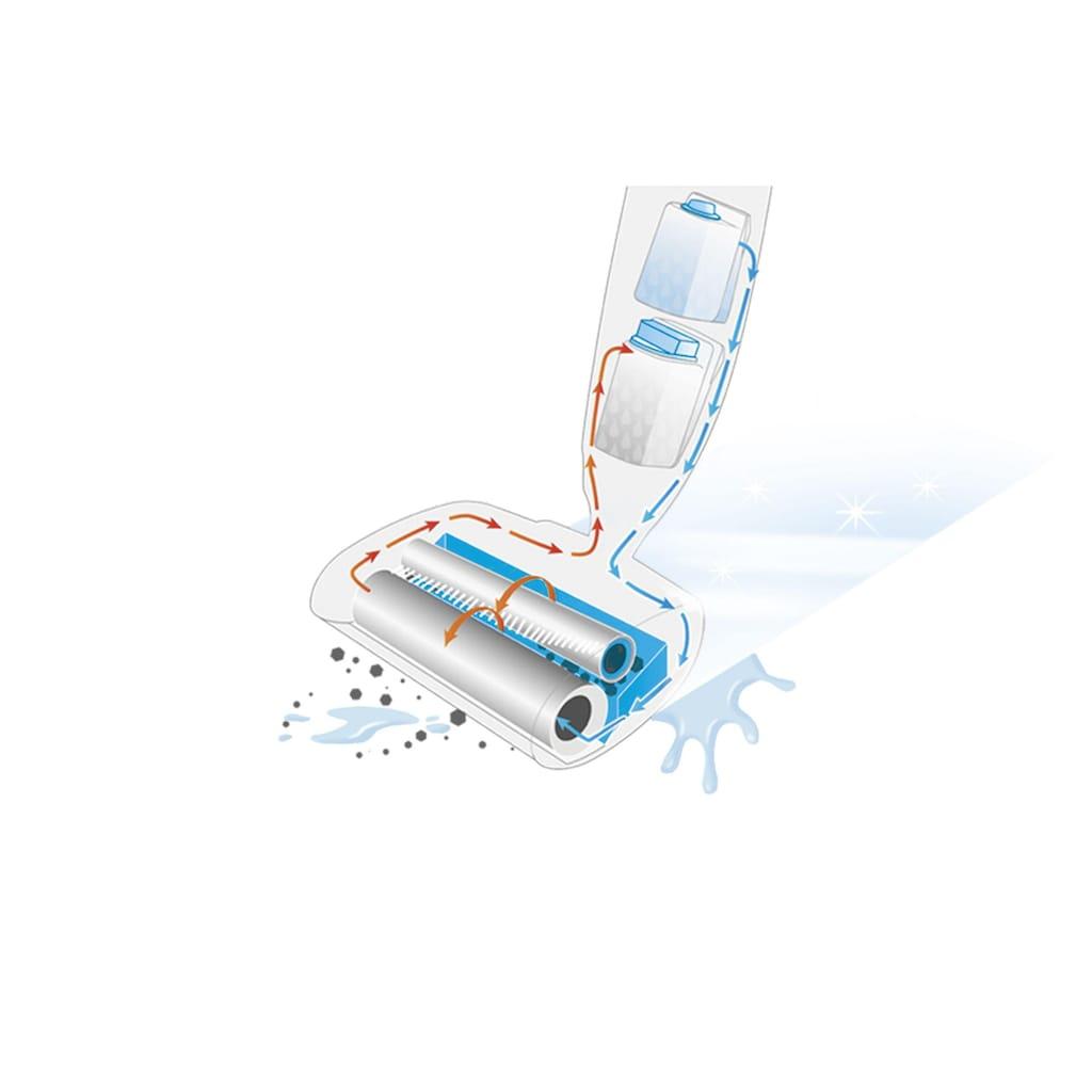 Thomas Hartbodenreiniger »Bionic Washstick«, 80 Minuten Akkuleistung